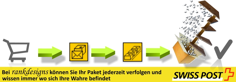 sendung verfolgen post deutsche post briefstatus verfolgen tracking support einschreiben. Black Bedroom Furniture Sets. Home Design Ideas